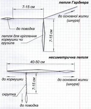 парашют для прикормки рыбы