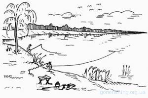 Резинка - cнасть для донної ловлі риби