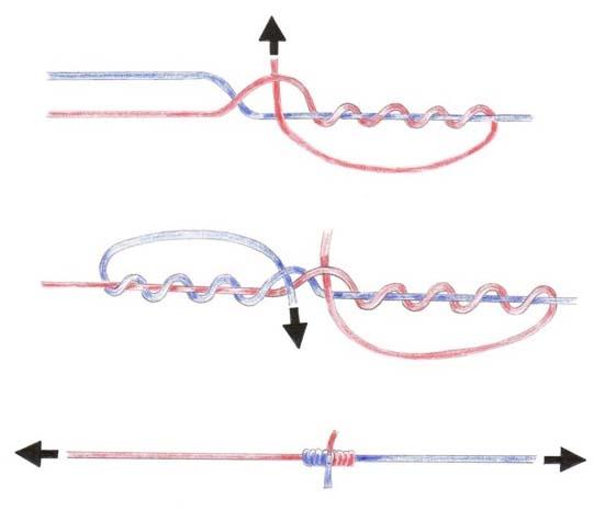 Как связать между собой плетёный шнур